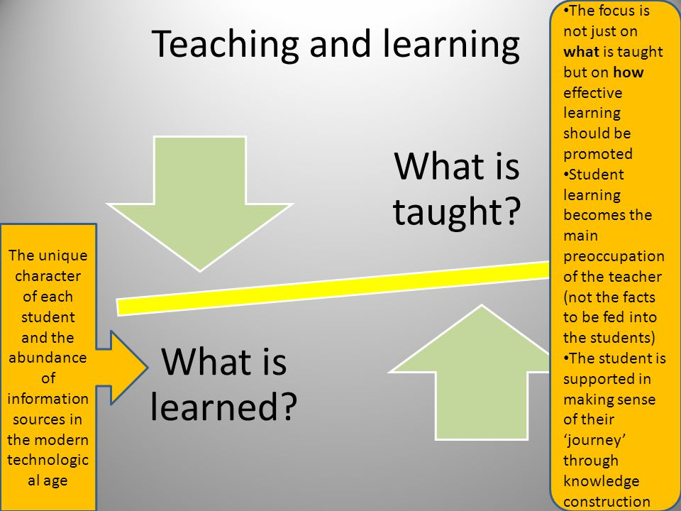 Teaching and learning The focus is not just on what is taught but on how effective learning should be promoted.