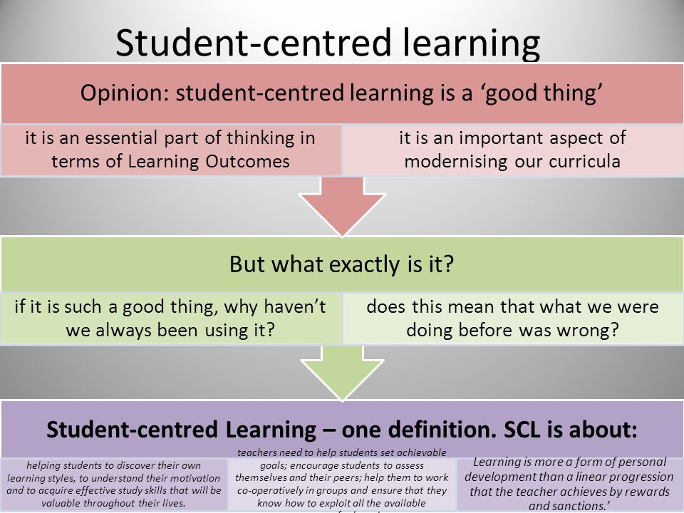 Student-centred learning