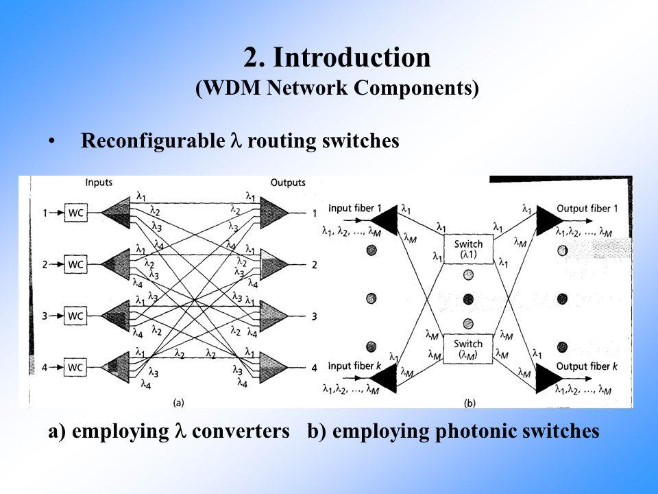 (WDM Network Components)