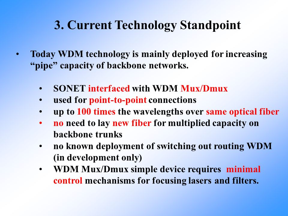 3. Current Technology Standpoint