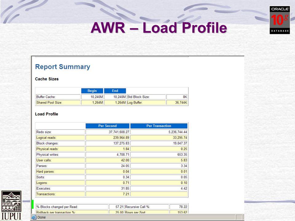 AWR – Load Profile
