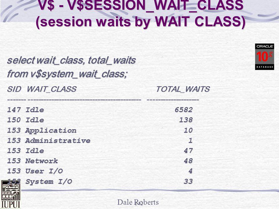 V$ - V$SESSION_WAIT_CLASS (session waits by WAIT CLASS)