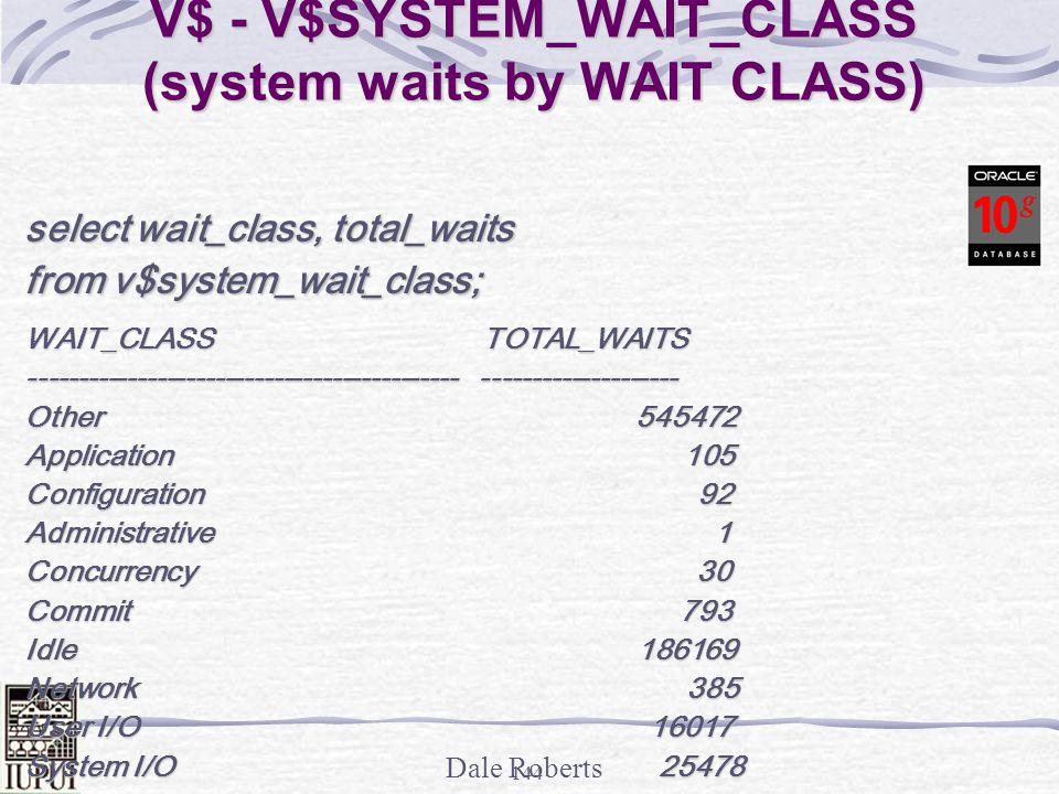V$ - V$SYSTEM_WAIT_CLASS (system waits by WAIT CLASS)