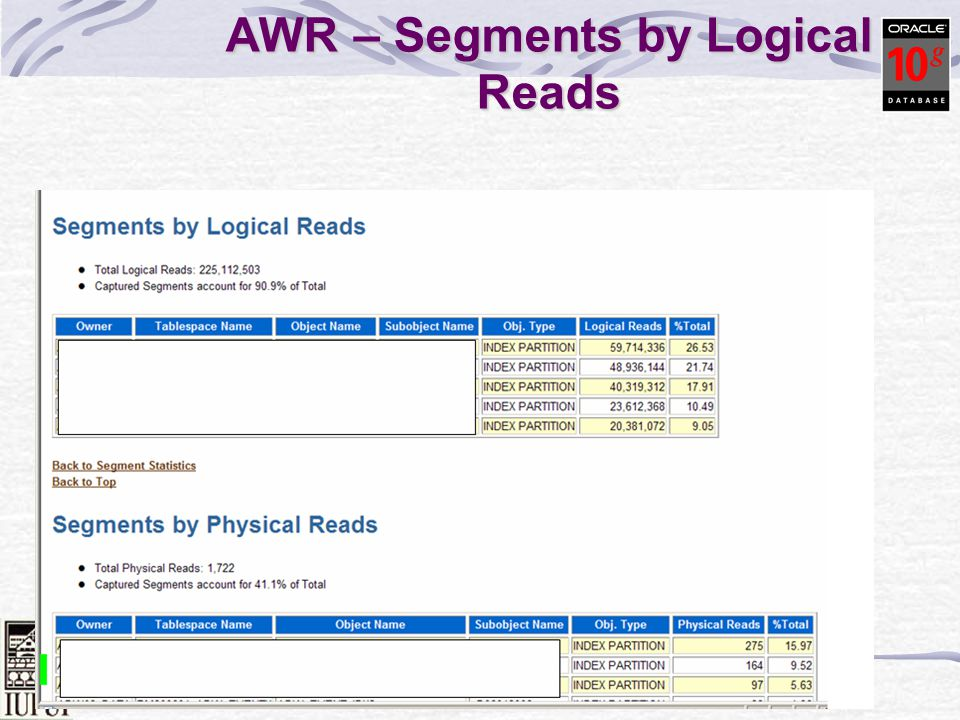 AWR – Segments by Logical Reads