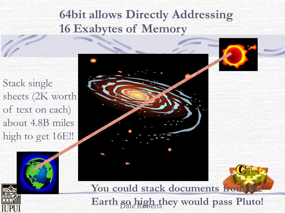 64bit allows Directly Addressing 16 Exabytes of Memory