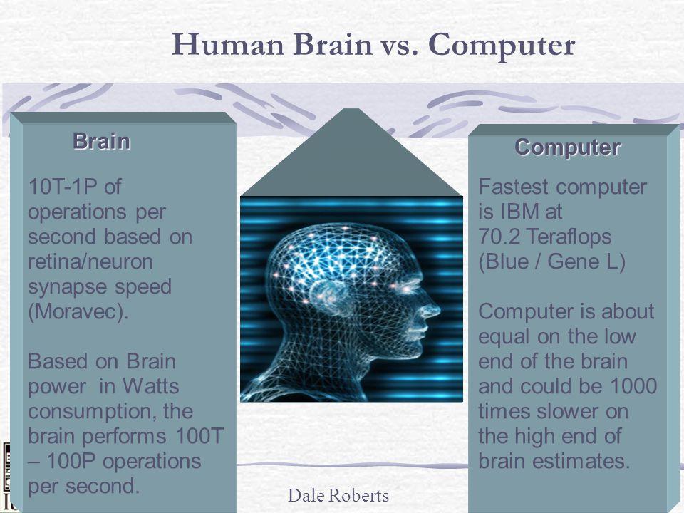 Human Brain vs. Computer