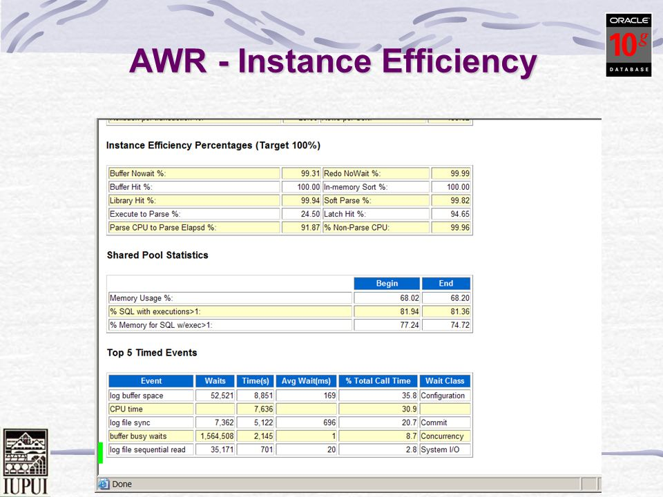 AWR - Instance Efficiency
