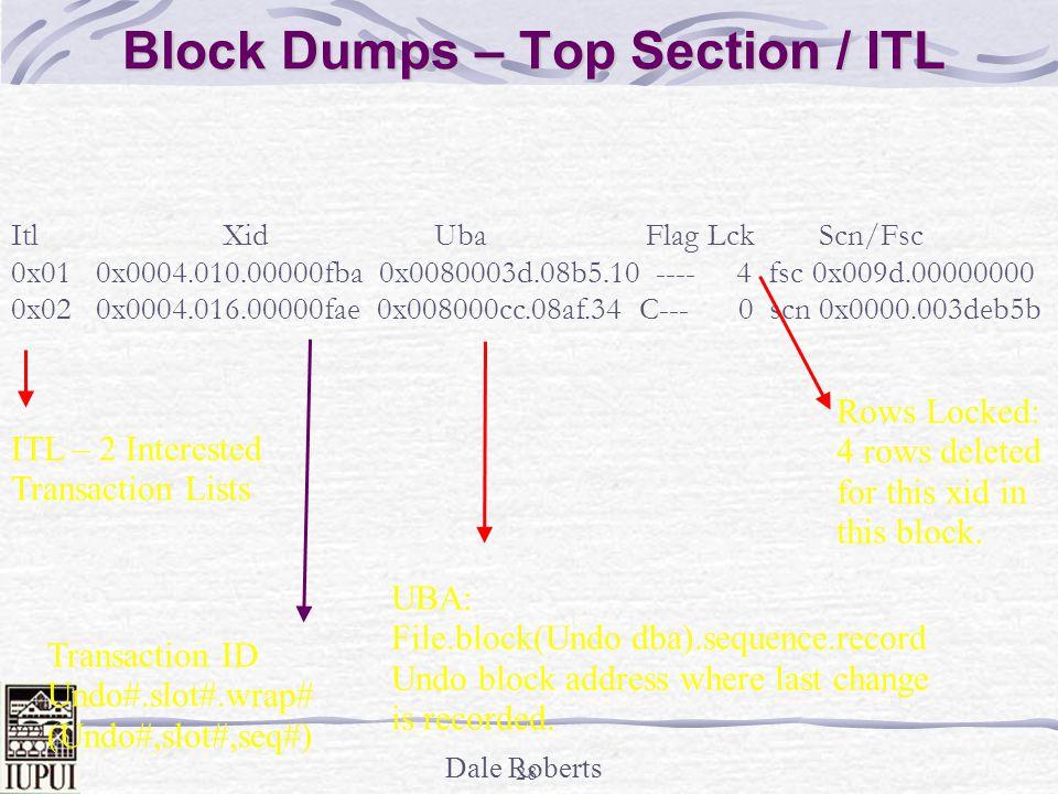 Block Dumps – Top Section / ITL