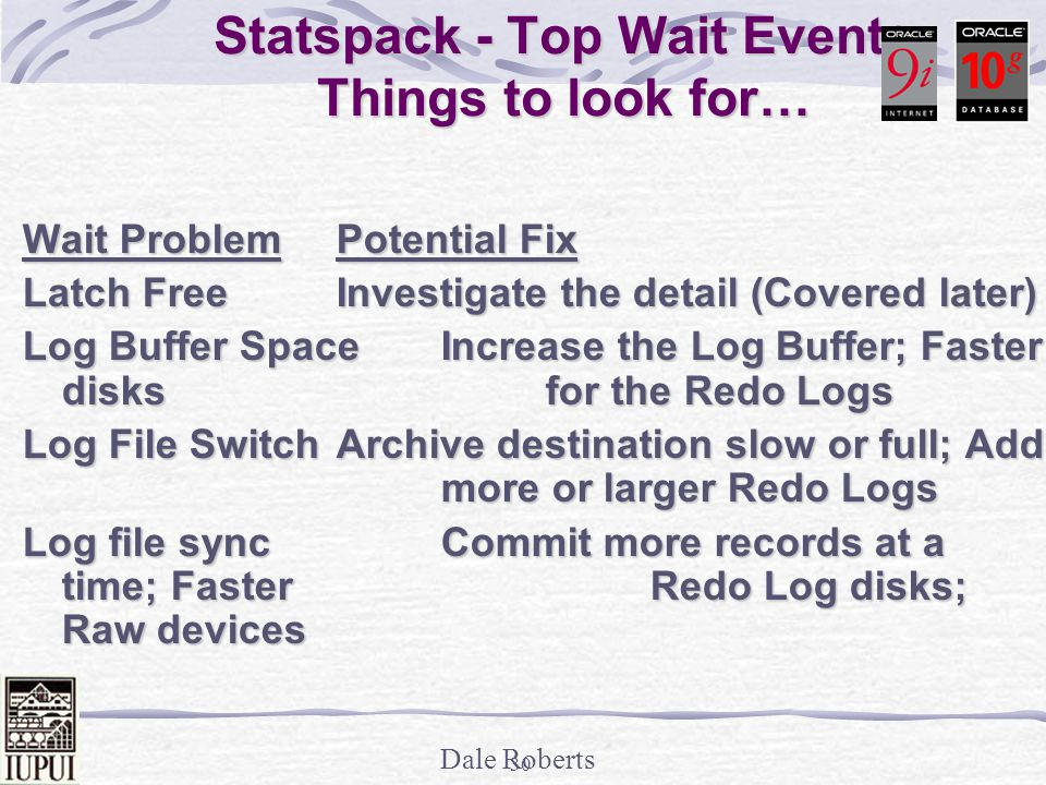 Statspack - Top Wait Events Things to look for…