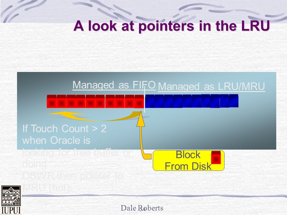 A look at pointers in the LRU