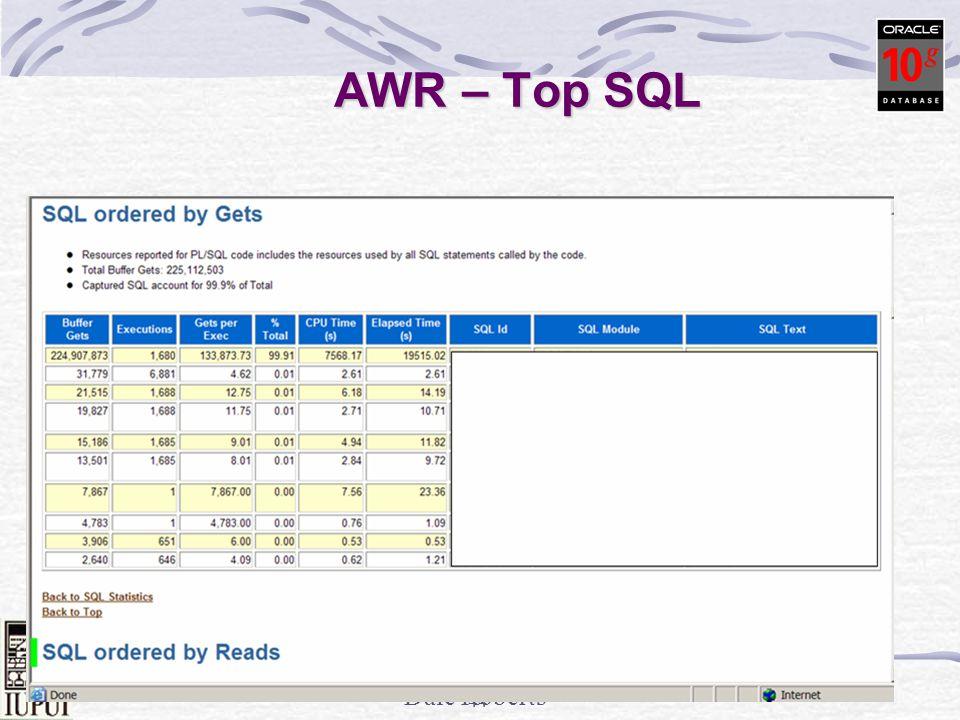 AWR – Top SQL