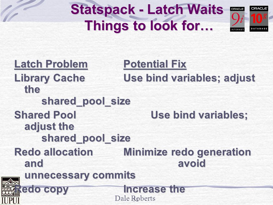 Statspack - Latch Waits Things to look for…
