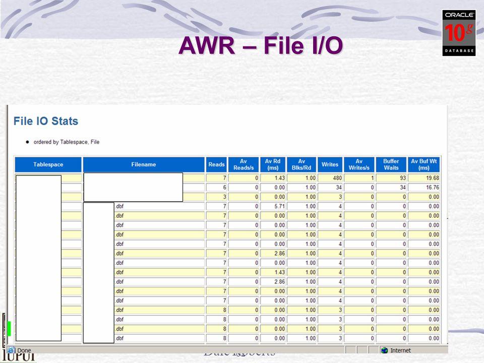 AWR – File I/O