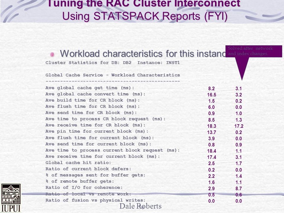 Tuning the RAC Cluster Interconnect Using STATSPACK Reports (FYI)