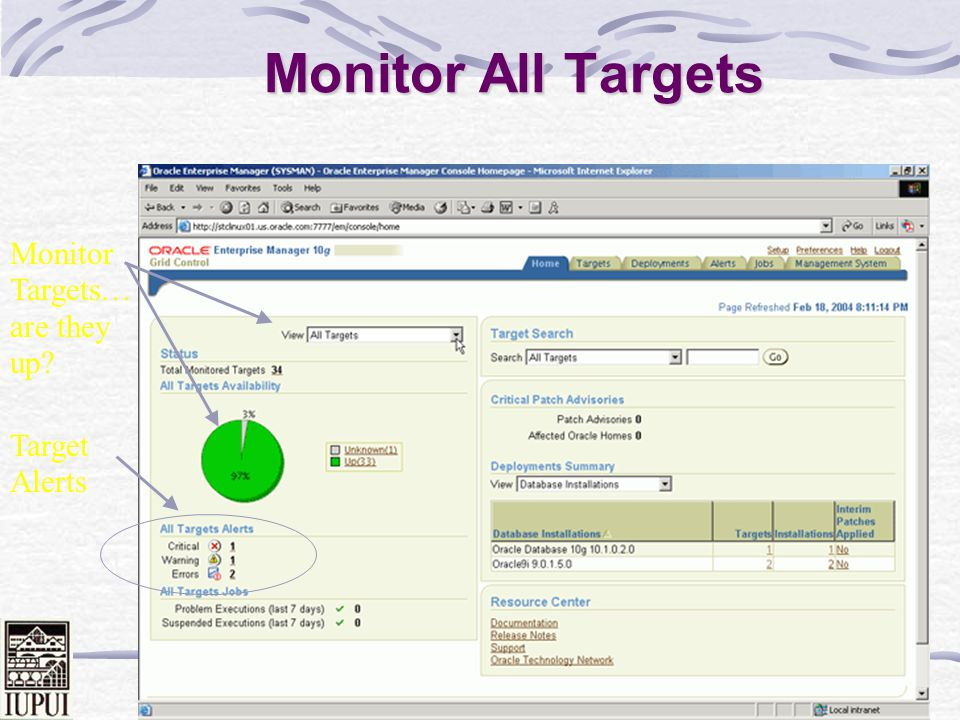 Monitor All Targets Monitor Targets… are they up Target Alerts
