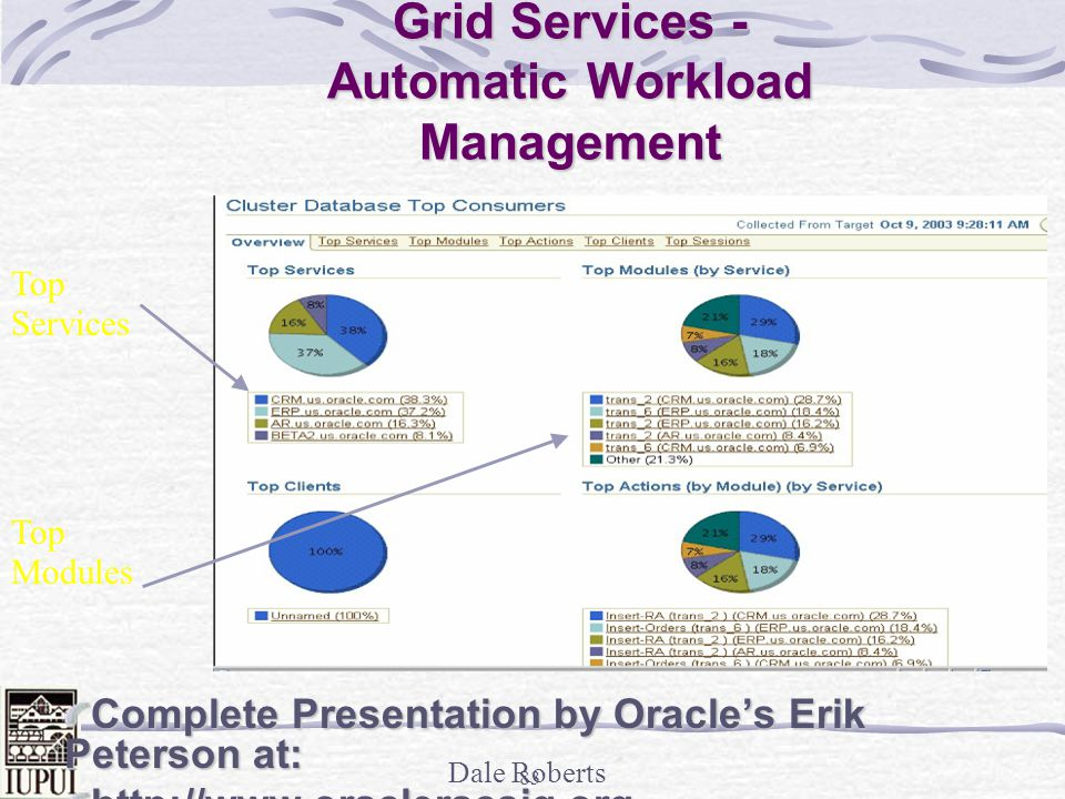 Grid Services - Automatic Workload Management