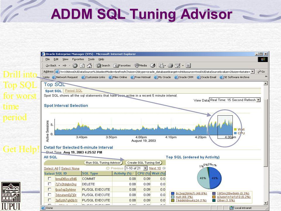 ADDM SQL Tuning Advisor