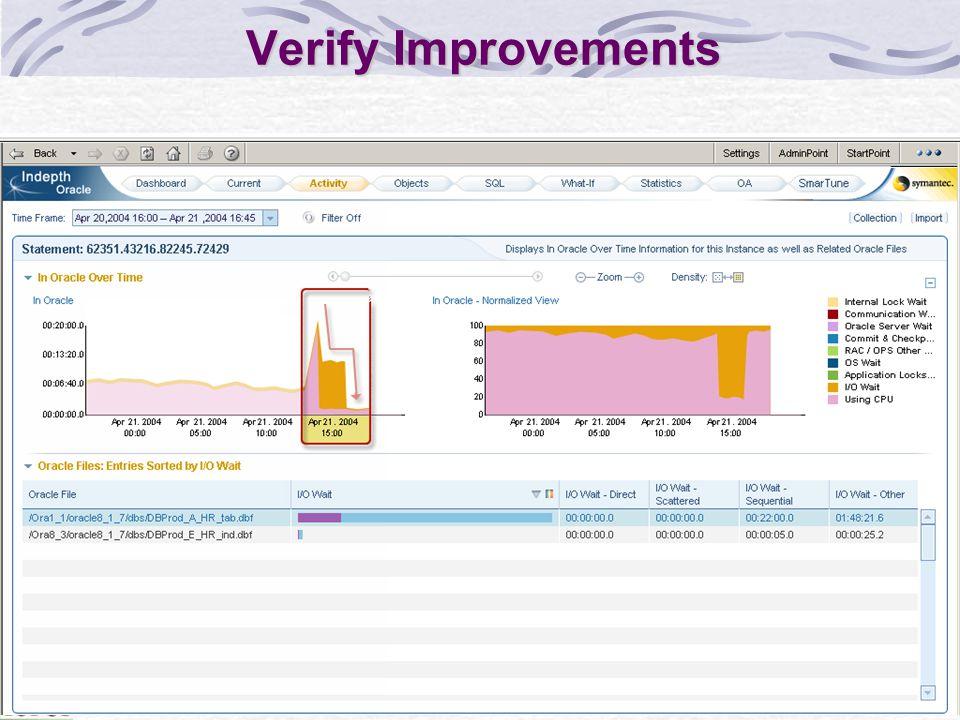 Verify Improvements Flow: Statement performance dramatically improved