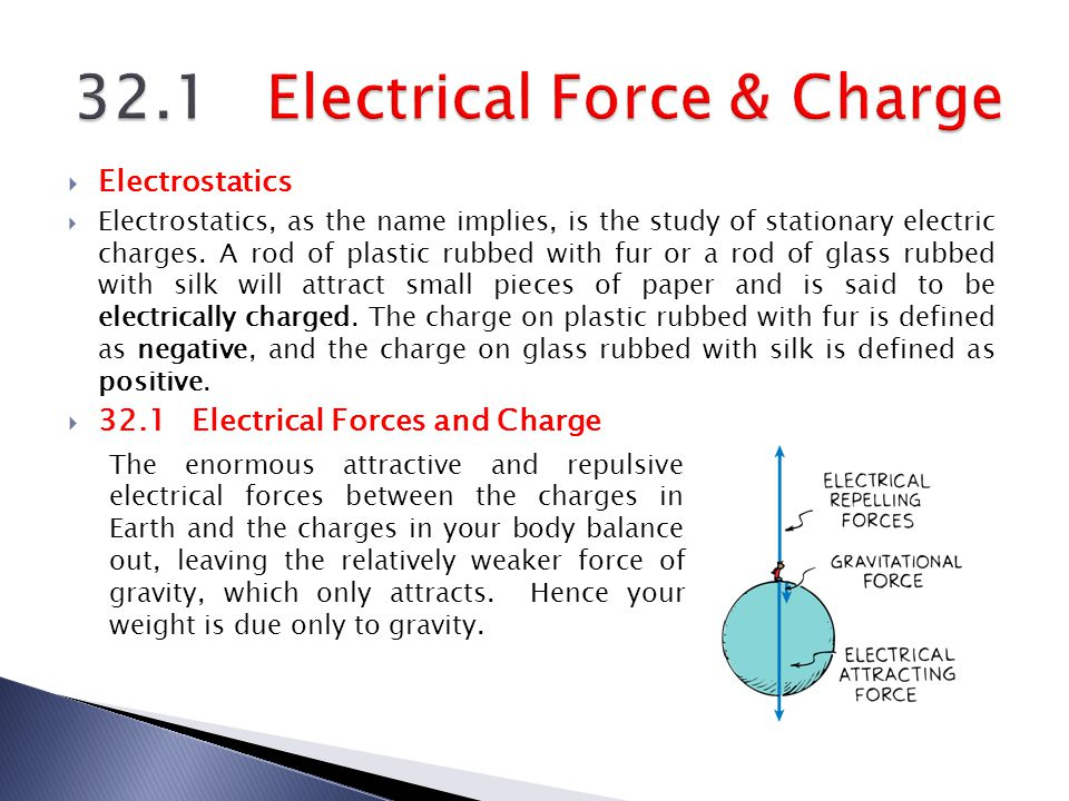 32.1 Electrical Force & Charge