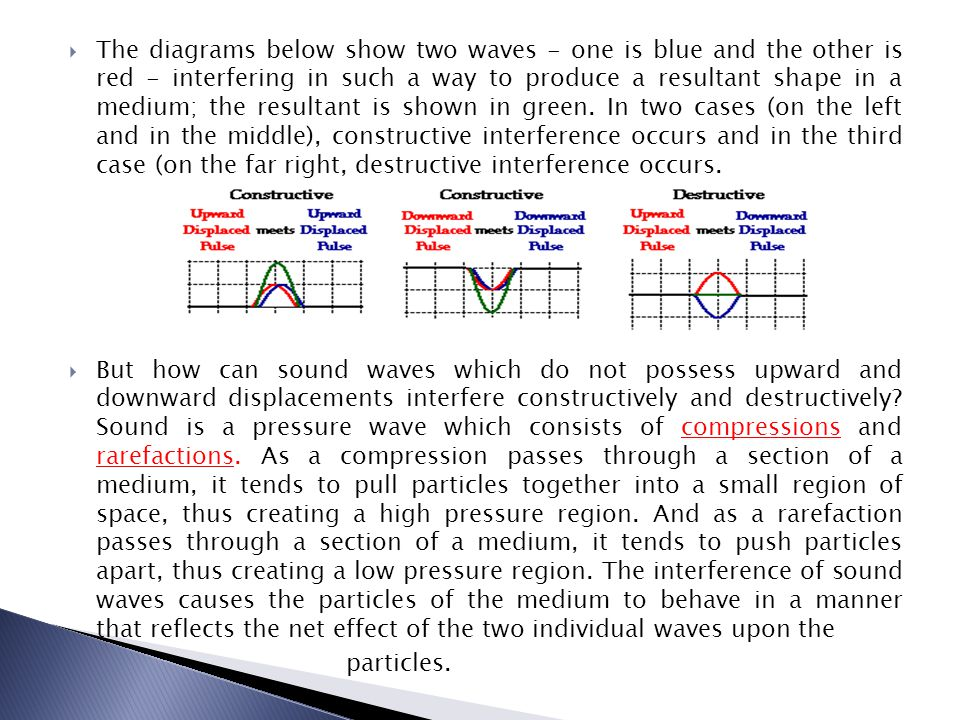 The diagrams below show two waves - one is blue and the other is red - interfering in such a way to produce a resultant shape in a medium; the resultant is shown in green. In two cases (on the left and in the middle), constructive interference occurs and in the third case (on the far right, destructive interference occurs.