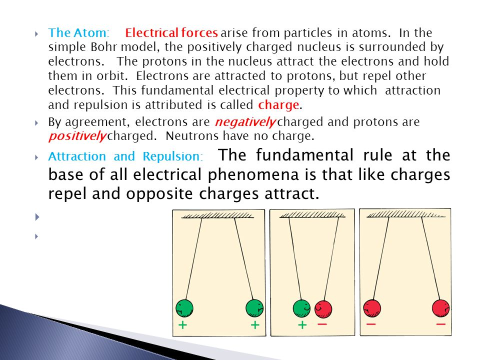 The Atom:. Electrical forces arise from particles in atoms