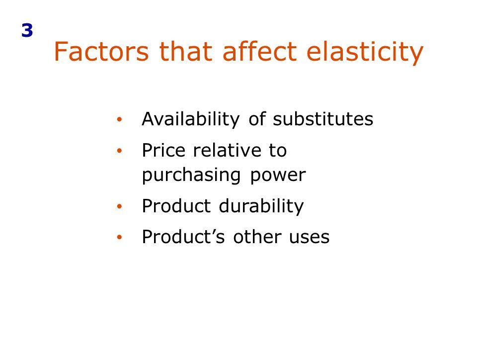 Factors that affect elasticity