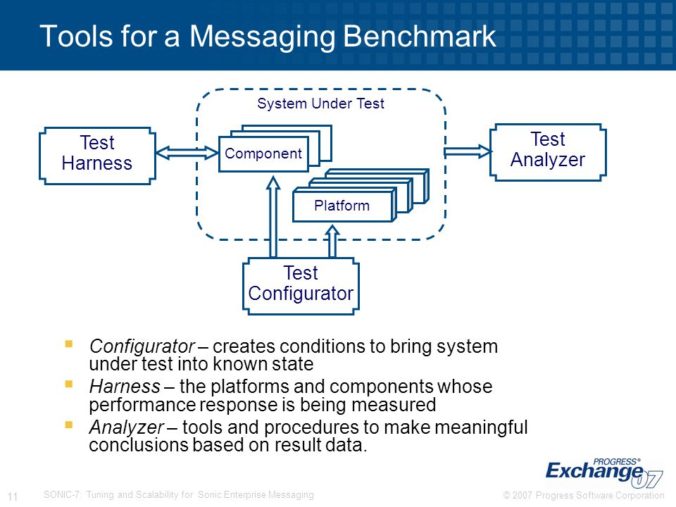 Tools for a Messaging Benchmark
