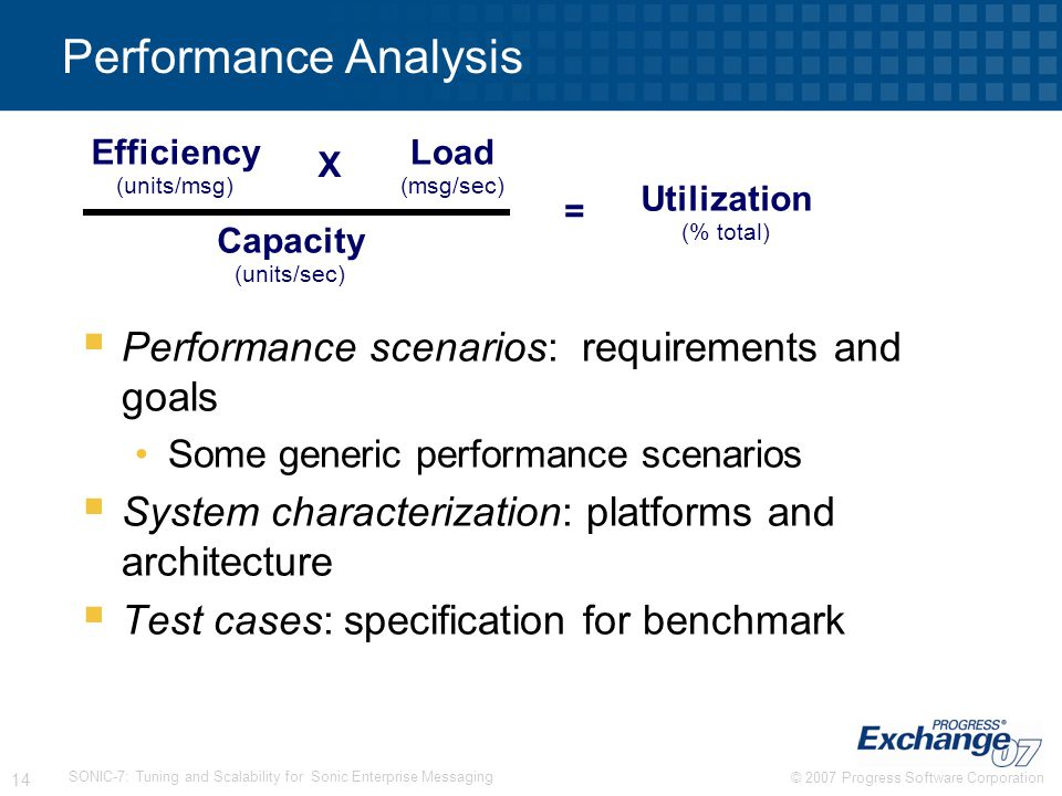Performance Analysis Performance scenarios: requirements and goals