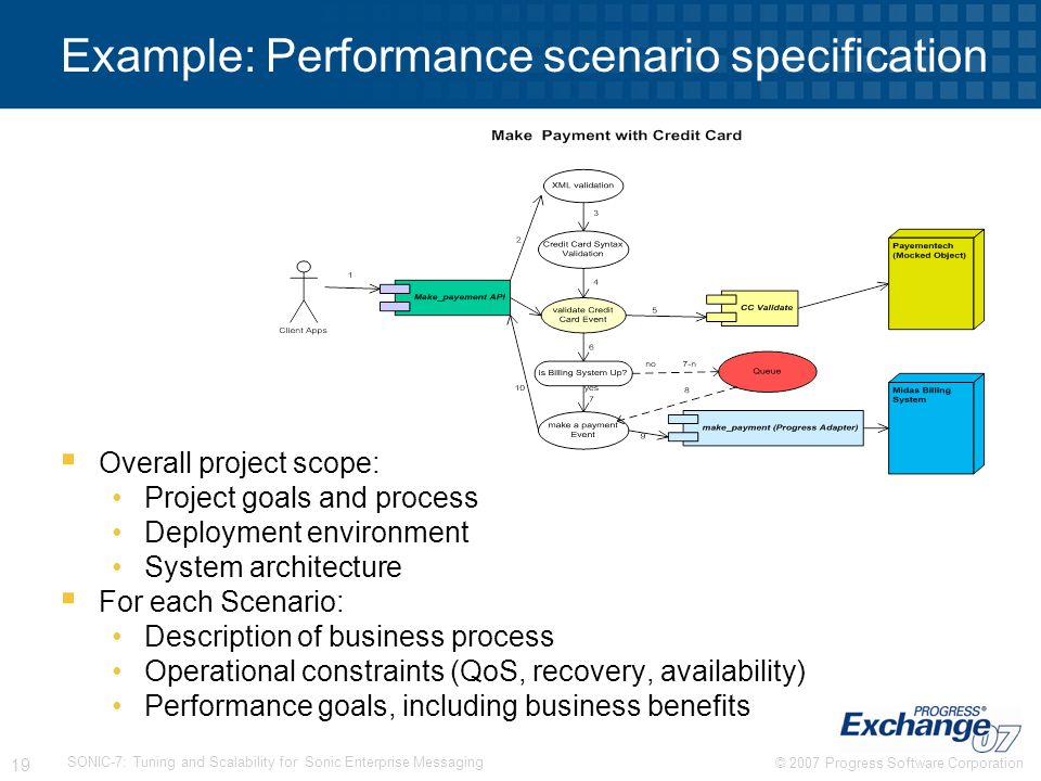 Example: Performance scenario specification