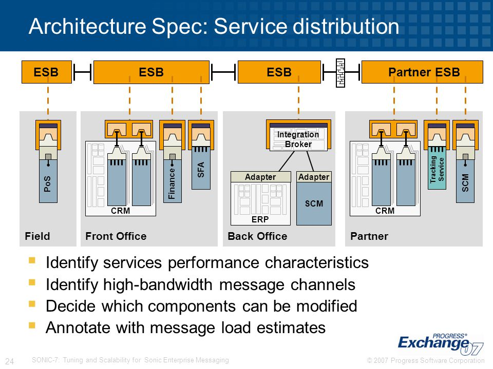 Architecture Spec: Service distribution