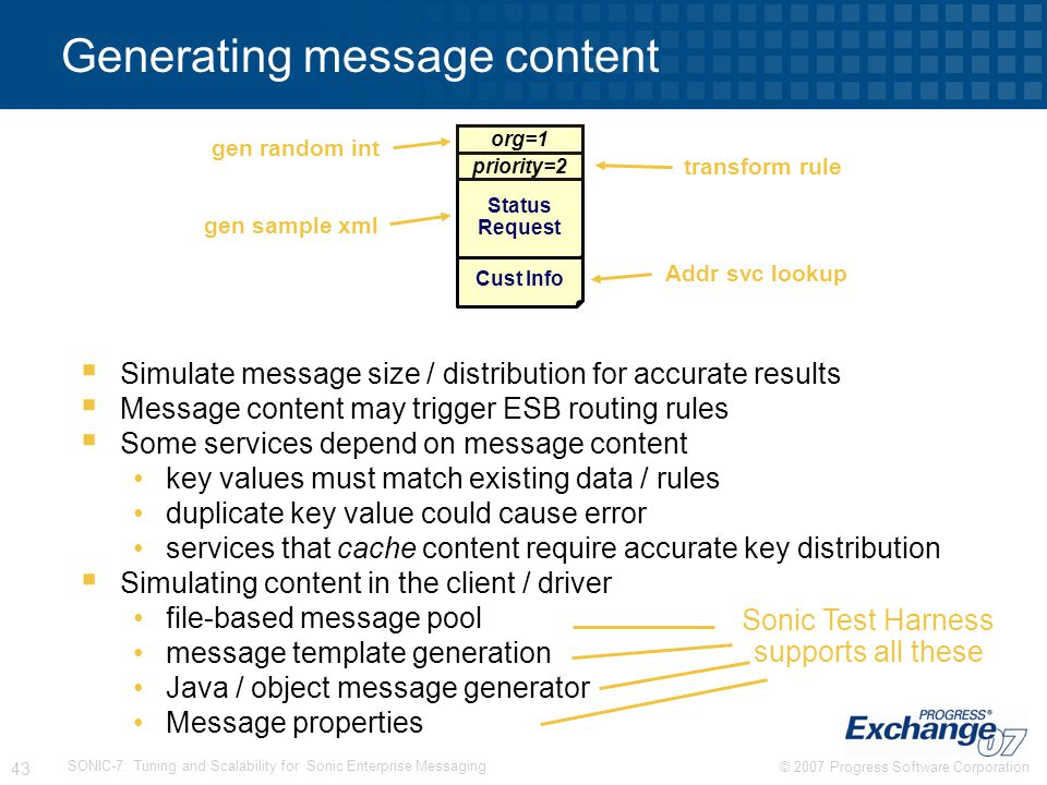 Generating message content