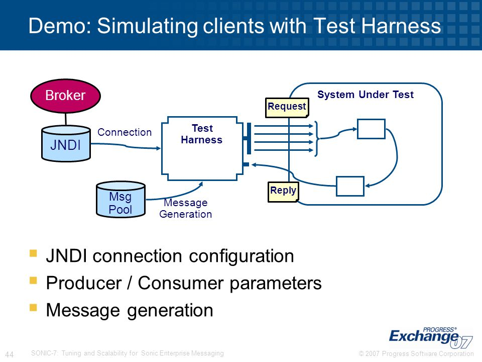 Demo: Simulating clients with Test Harness