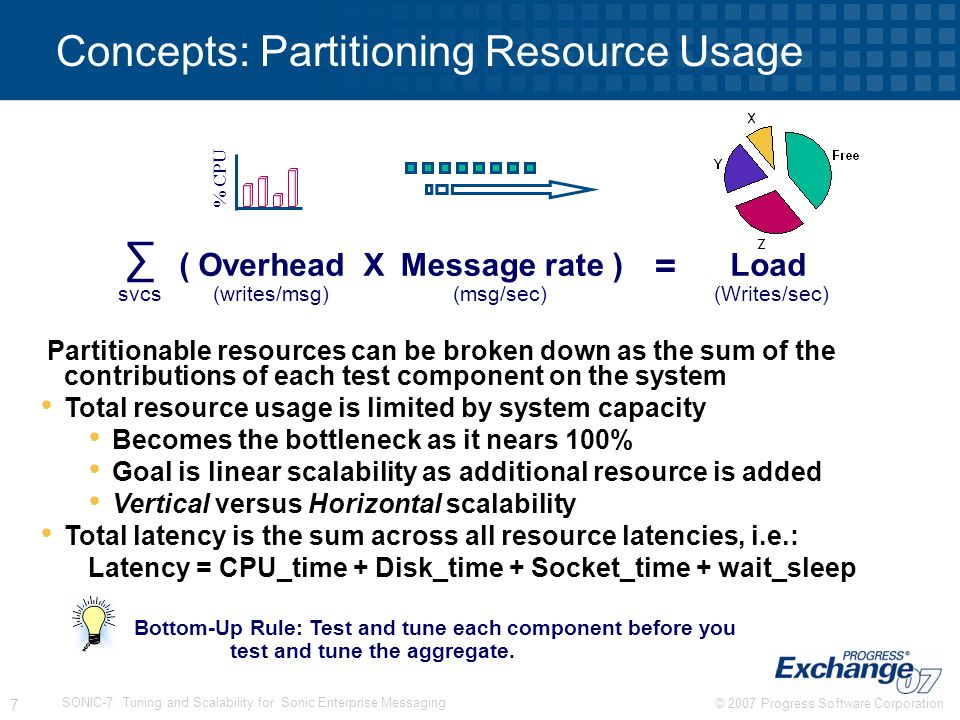 Concepts: Partitioning Resource Usage