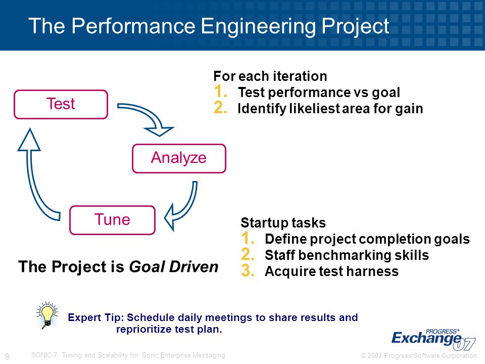 The Performance Engineering Project