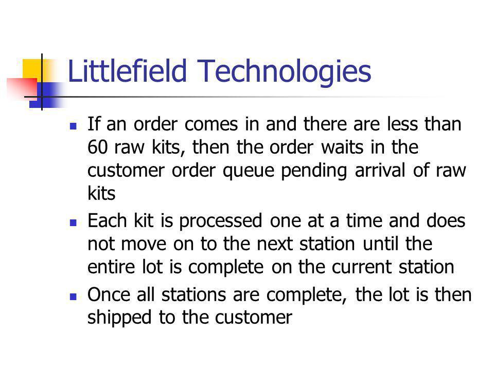 Littlefield Technologies
