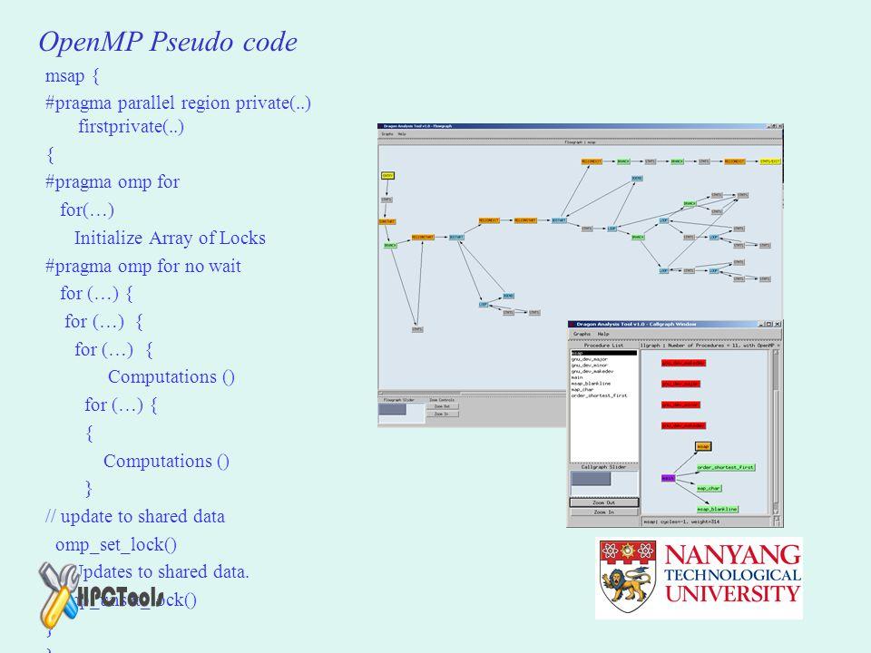 OpenMP Pseudo code msap {