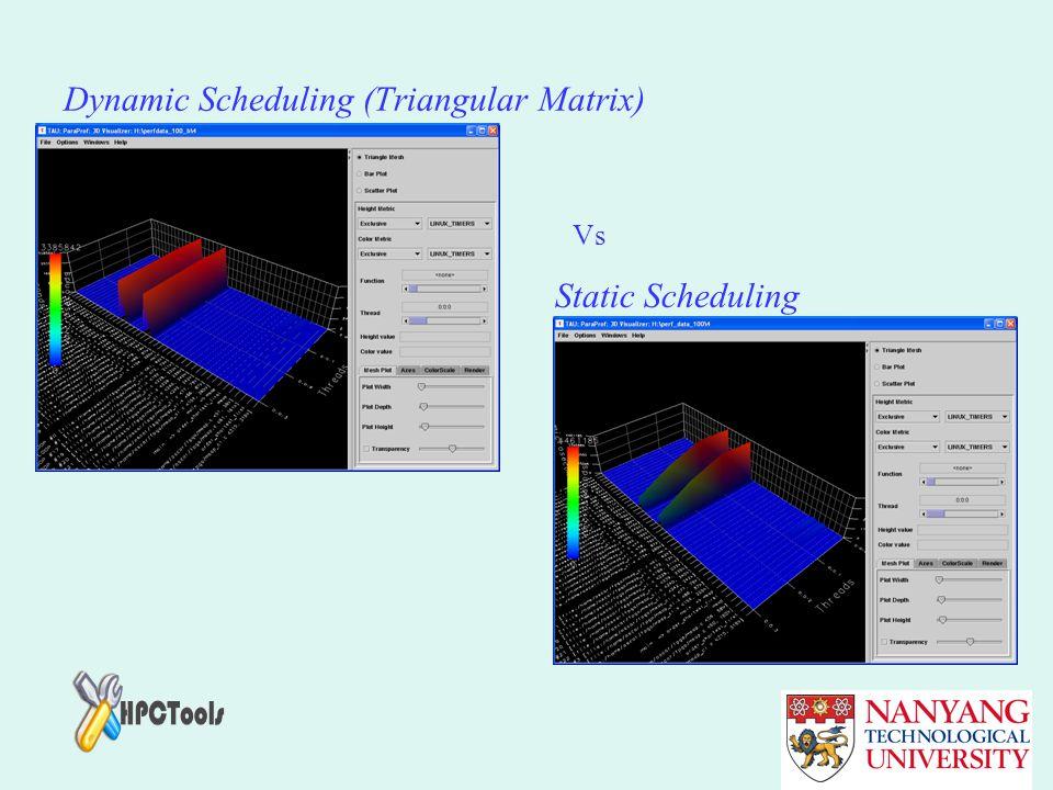 Dynamic Scheduling (Triangular Matrix)