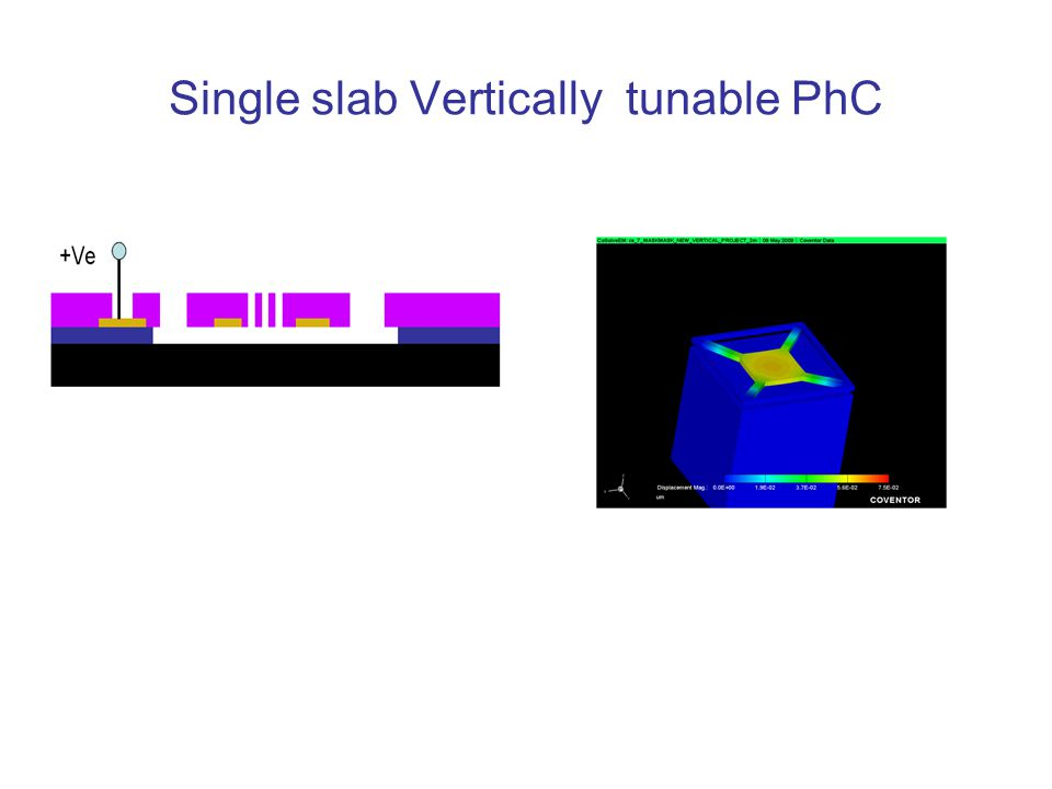 Single slab Vertically tunable PhC