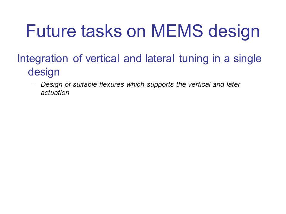 Future tasks on MEMS design