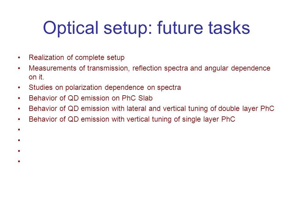 Optical setup: future tasks