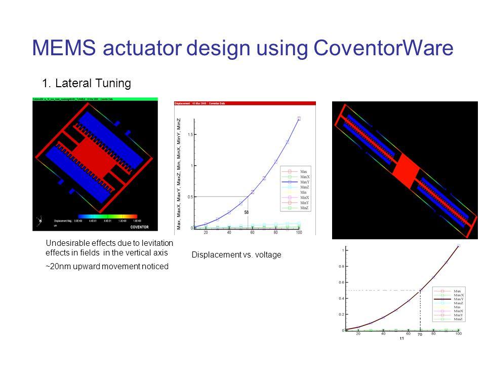 MEMS actuator design using CoventorWare