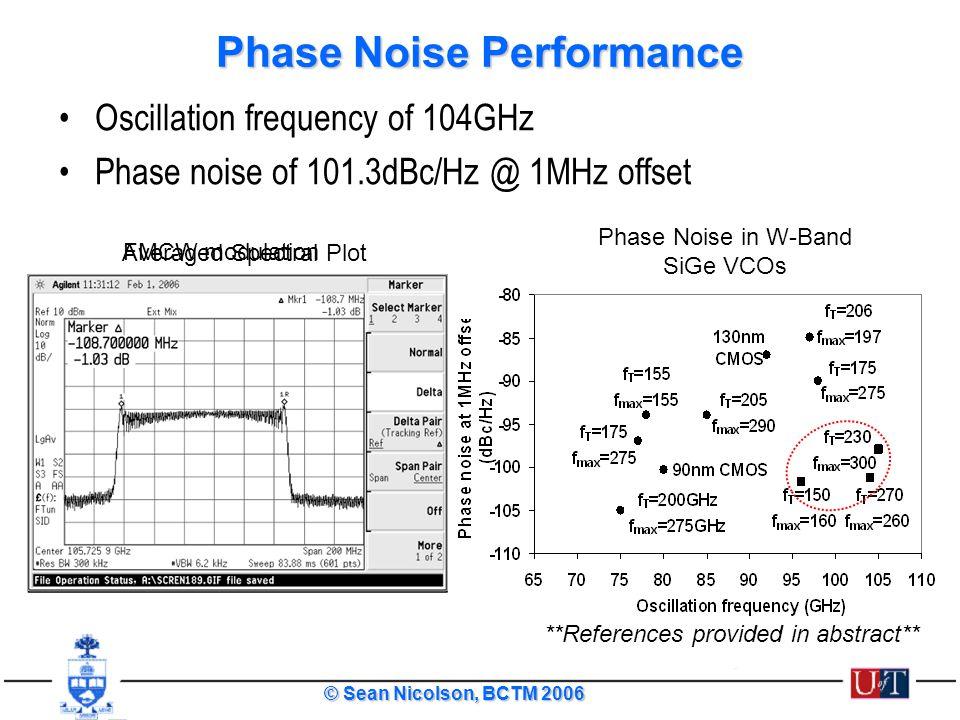 Phase Noise Performance