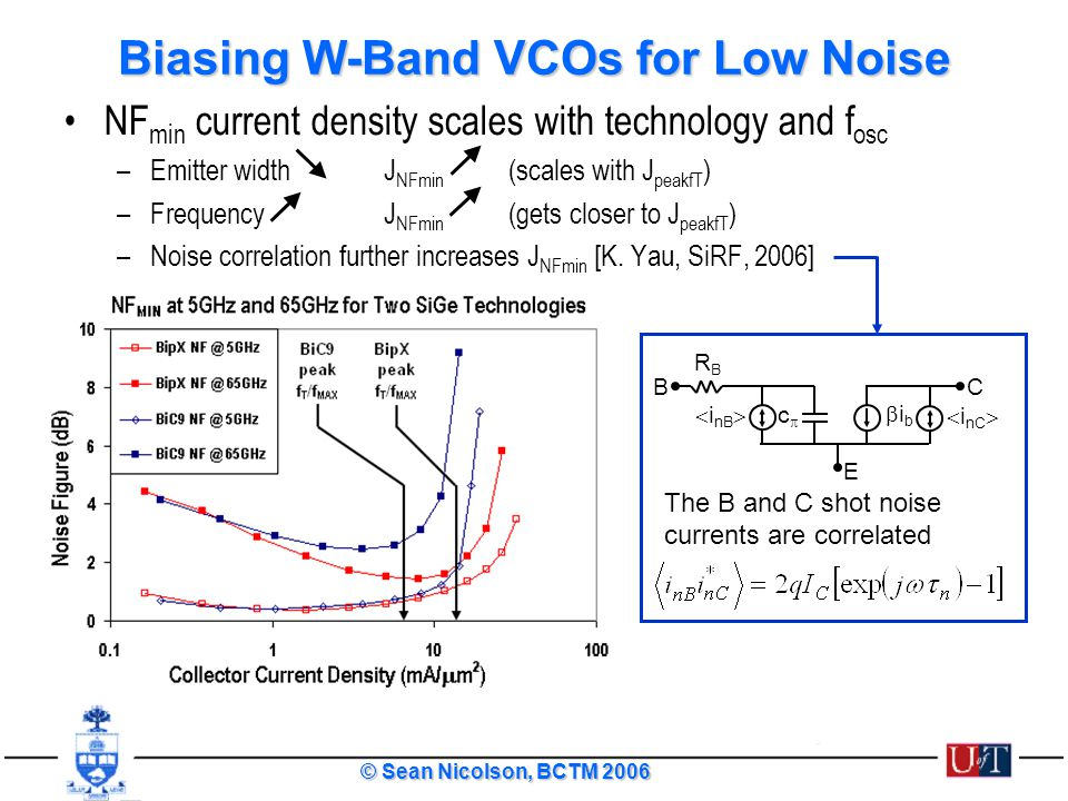 Biasing W-Band VCOs for Low Noise