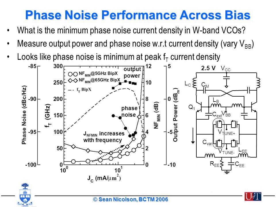 Phase Noise Performance Across Bias