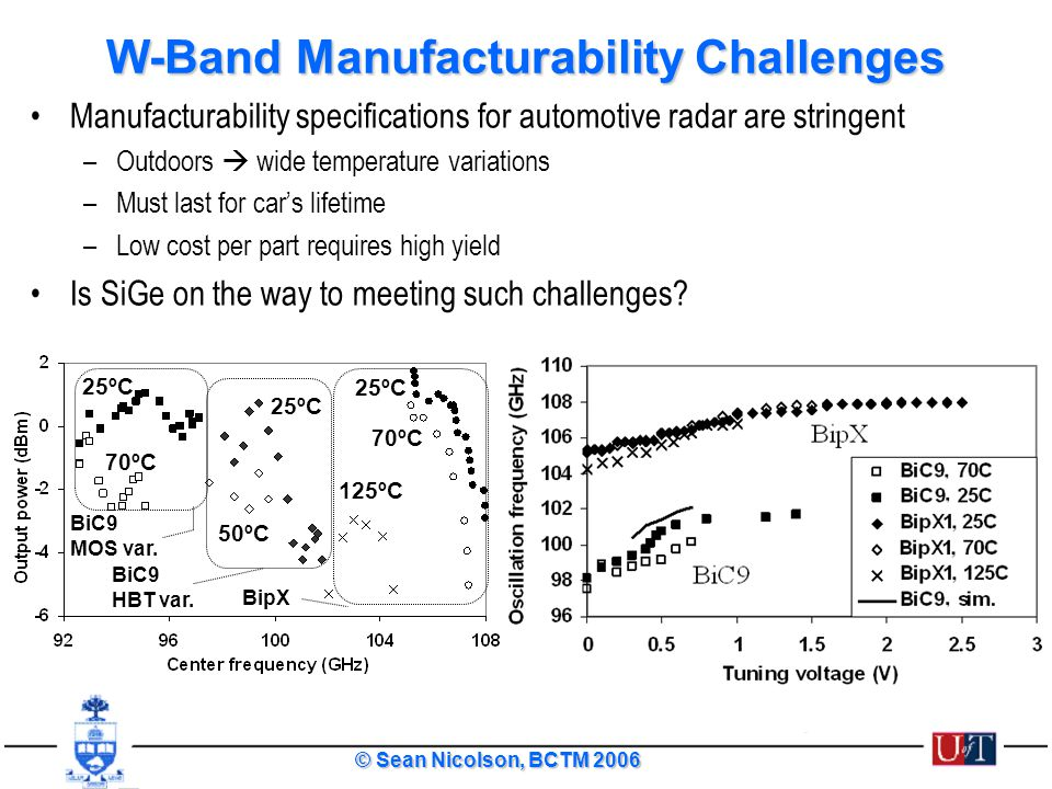 W-Band Manufacturability Challenges