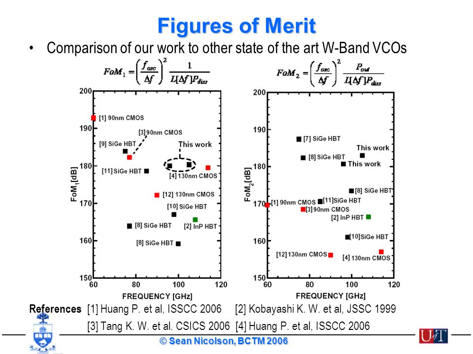 Figures of Merit Comparison of our work to other state of the art W-Band VCOs.