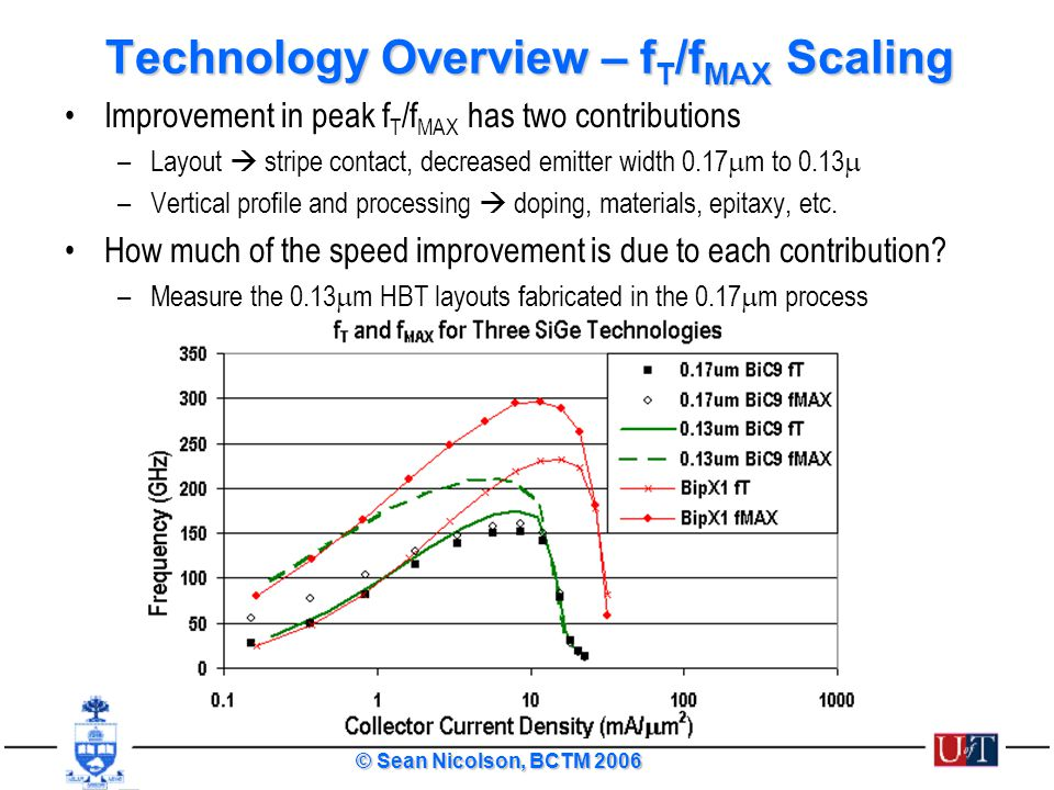 Technology Overview – fT/fMAX Scaling