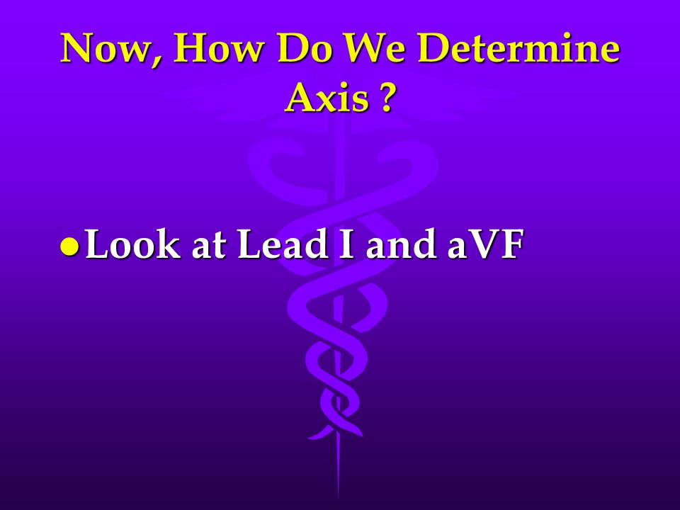 Now, How Do We Determine Axis