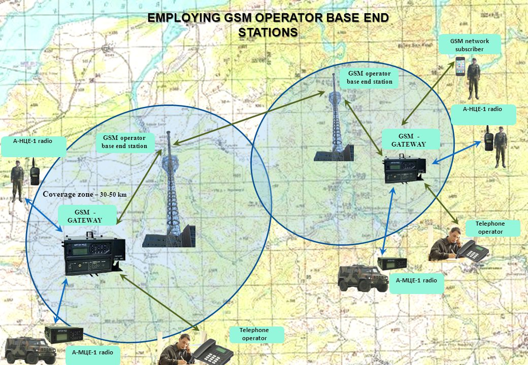 EMPLOYING GSM OPERATOR BASE END STATIONS