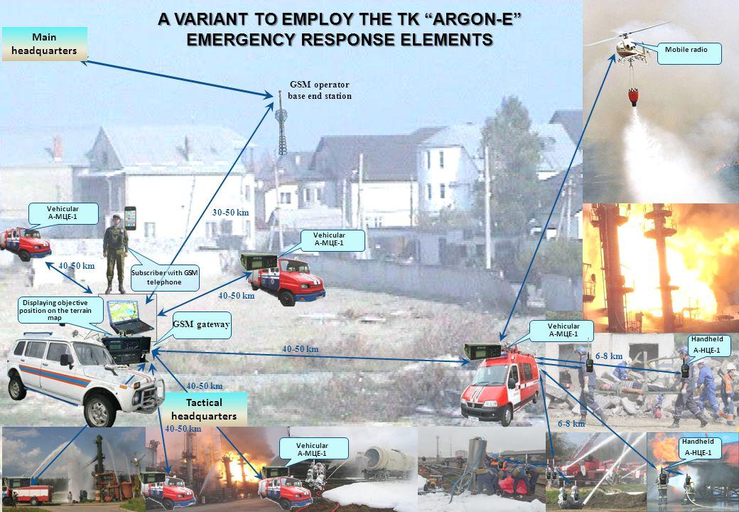 A VARIANT TO EMPLOY THE TK ARGON-E EMERGENCY RESPONSE ELEMENTS
